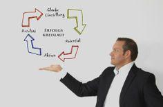 """www.filter-dich-coaching.de  Durch die hochqualifizierten sowie haptischen Filter Dich Coachings & Seminare investieren Sie einen großen Beitrag zur Persönlichkeitsentwicklung, um das eigene Potenzial noch effektiver auszuschöpfen und gleichzeitig darüber hinaus in die Qualität der Beziehungen zu den Mitmenschen zu optimieren.  """"Eine Investition in sich selbst bringt noch immer die besten Zinsen."""""""