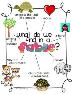 Identify type of fiction: fables, folktales, or myths. Teaching fables and folktales is specifically referred to in the Common Core standards. Here is an anchor chart to help students recognize traits of fables Ela Anchor Charts, Reading Anchor Charts, Folktale Anchor Chart, Traditional Literature, Third Grade Reading, Second Grade, Grade 2, 3rd Grade Common Core Reading, Les Fables