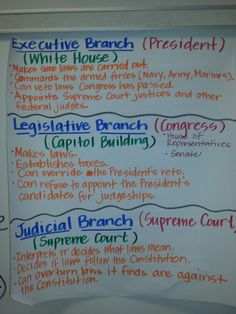 Branches of government anchor chart 3rd Grade Social Studies, Social Studies Classroom, Social Studies Resources, History Classroom, Teaching Social Studies, Student Teaching, Government Lessons, Teaching Government, Teaching Us History