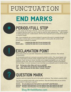 Punctuation - End Marks (english grammar punctuation) English Homework, English Writing, English Grammar, Teaching English, Learn English, English Language, Language Arts, Punctuation Posters, Grammar And Punctuation