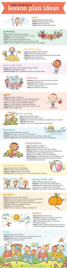 Daycare Lesson Plans, Infant Lesson Plans, Lesson Plans For Toddlers, Free Lesson Plans, Fall Activities For Toddlers, Activities For 1 Year Olds, Infant Activities, Kids Schedule, 1 Year Old Schedule