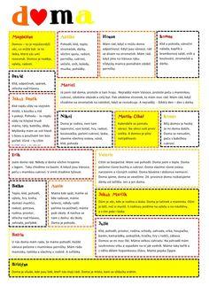 3. Základní škola Holešov - 4A Periodic Table, Archive, Periodic Table Chart, Periotic Table