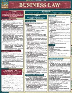 How To Produce Elementary School Much More Enjoyment Business Law Laminated Reference Guide Full Array Of Business Law Topics, Ranging From Contracts To Ethics. This Guide Can Be Helpful For Students As Well As For Corporate Managers. Business Management, Business Planning, Business Tips, Business Major, Online Business, Business Marketing, Business Contact, Business Articles, Business Journal