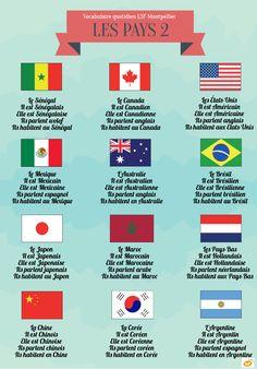 Les Pays 2