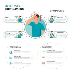 Research Poster, Medical Posters, Education Banner, Medical Background, Powerpoint Background Design, Powerpoint Template Free, Medical Design, Medical Illustration, Infographic Templates