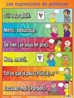 Supplies 27055 Expressions of politeness French Expressions, French Language Lessons, French Language Learning, French Lessons, Spanish Lessons, Spanish Language, French Flashcards, French Worksheets, How To Speak French