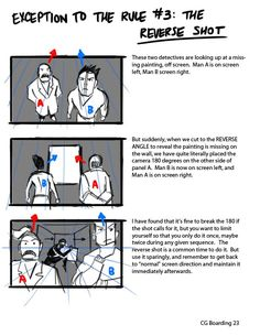 If you're a filmmaker, animator, or storyboard artist and you don't know what screen direction is, you might want to read this. For the record, there are always exceptions to the rule in. Animation Storyboard, Storyboard Artist, Animation Reference, Art Reference Poses, Drawing Reference, Storyboard Examples, Storyboard Drawing, Comic Drawing, Drawing Techniques