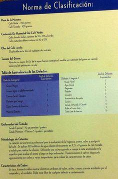 Normas para clasificar los Cafés de Especialidad y Premium
