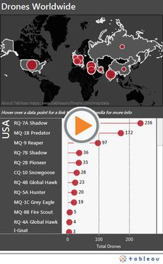 Drones by country: who has all the UAVs? #news #poltiics
