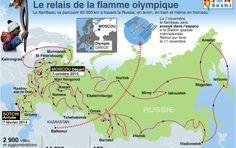 Russie : le fabuleux destin de la flamme olympique – metronews