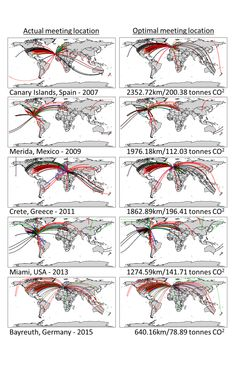 London is an optimal place to save on flight emissions for holding a global conference. Can better conference location planning reduce science's carbon footprint? | Ecography