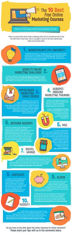 The 10 Best Free Online Marketing Courses #Infographic #Education #Marketing