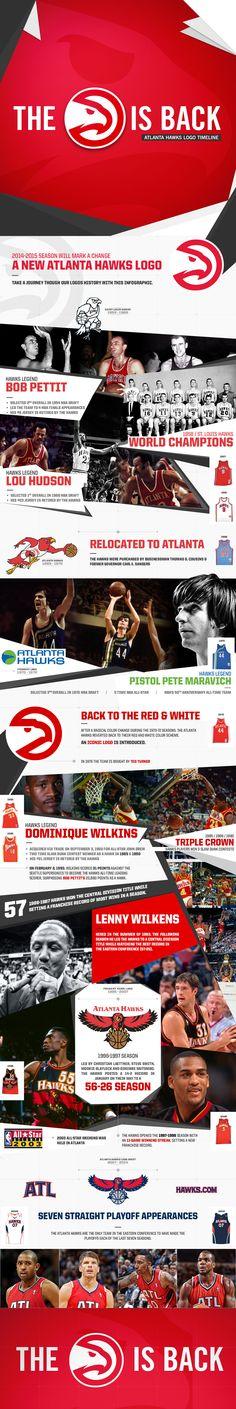 History of the Atlanta Hawks logo. Hawk Logo, Sports Team Logos, Sports Teams, Usa Sports, Atlanta Hawks, Sports Pictures, New Tricks, History, Business Infographics
