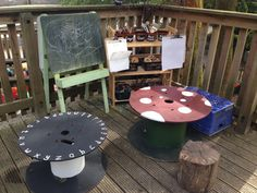 Outdoor mark making area love this idea Reggio! Outdoor Education, Outdoor Learning Spaces, Outdoor Play Spaces, Outdoor Areas, Eyfs Outdoor Area Ideas, Eyfs Classroom, Outdoor Classroom, Outdoor School, Classroom Ideas