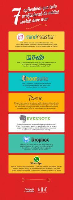 7 aplicativos incríveis para o profissional de mídias sociais Leia os nossos artigos sobre Marketing Digital no Blog Estratégia Digital em http://www.estrategiadigital.pt/category/marketing-digital/
