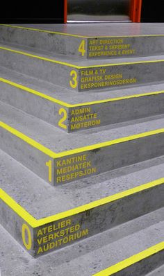 Some cool signage on the stairs could be fun!