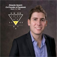 Eduardo Saverin - co-founder of Facebook Eduardo Saverin is one of five co-founders of Facebook and was born on 19Mar 1984. People born with root number 6 tends to display a special aptitude for control over wealth & prosperity. Majority are polite, courteous, have a fine taste in life. Do you also have root 6? Find out what your numbers says about you. Go to my website & find out. #numerology #numerologyreading #numerologyreports #numerología #eduardo #eduardosaverin #facebook