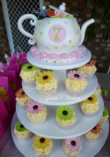 Birthday Tea Party!