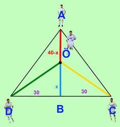 Geometria i futbol  Mesut Özil i el punt de Fermat.  http://www.matifutbol.com/docs/temes/triangle.cat.html