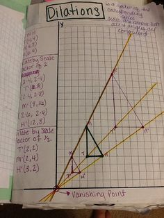 Journal Wizard: Geometry: Transformations on the Coordinate Plane INB pages