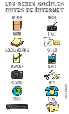 Las Redes Sociales antes de Internet Not in English but still it lists the main social network websites. Social Media Humor, Social Networks, Social Media Marketing, Internet Marketing, Online Marketing, Digital Marketing, Wordpress, Ap Spanish, Spanish Class