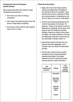Books vs movies comparison essay ideas The Best Fresh 100 Compare and Contrast Essay Topics, you how to find the best and most suitable topics for compare and contrast essays. Art Essay, Essay Writer, Sample Essay, Sample Resume, Books Vs Movies, Informative Essay, Paper Writer, High School Students, College Students