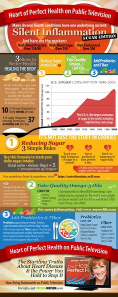 calculate sugar intake, what to look for in omega 3 fish oil and probiotics http://www.bewellandwealthy.org/?s=INFLAMMATION