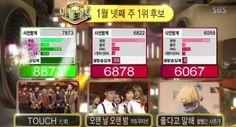 "(Inkigayo) Shinhwa Wins With ""TOUCH"""