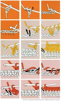 Como fazer você mesmo: Como fazer para se iniciar na incrível arte do crochê