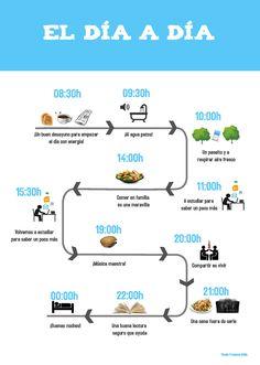 Una estupenda infografía, sencilla y fácil de leer con la que nuestra alumna Paula Francos nos resume un día habitual en su vida.