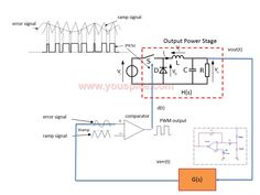 Schematic of Feedback Control Loop Power Supply