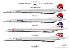 British Airways Concorde - History of Livery