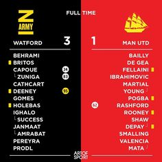 What happened Man Utd! Great result for Z Cars #Mufc #manchester #manutd #wfc #watford #zcars