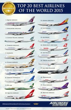 Top 20 Best Airlines in the World 2015