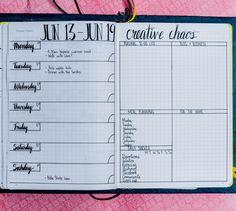 Hip Homeschooling // Creative Chaos Bullet Journal Layout.