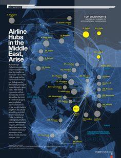Airline hubs