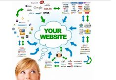 """<p>I have over 12 years Experience in SEO.</p><p>I am offering the hottest deal.</p><p><span style=""""font-weight: bold"""
