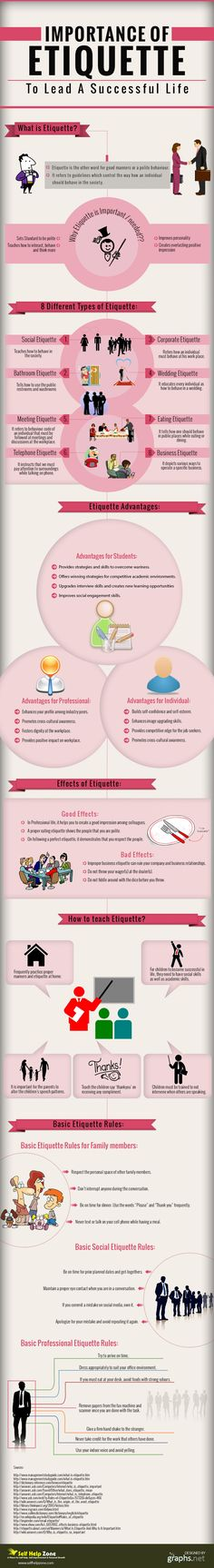 Etiquette makes people to behave in a polite manner. This info graphic provides information on different types and basic rules of etiquette.  It acts