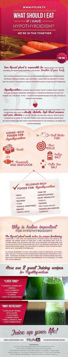 What To Eat If You Have Hypothyroidism (Infographic)