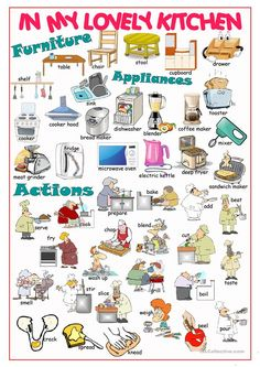 Learn English 470204017338681198 - Kitchen Picture Dictionary Source by munuera Learning English For Kids, Teaching English Grammar, Kids English, English Writing Skills, English Vocabulary Words, English Language Learning, Learn English Words, English Study, English Lessons