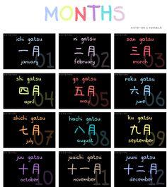 japanska: Months