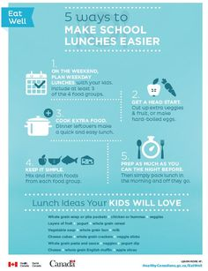 5 ways to make school lunches easier!