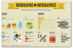 Infographic of Infographics!