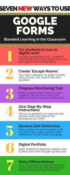 Seven NEW Ways to use Google Forms in the Classroom - blended learning made easy! Including escape rooms, progress monitoring, student reflec...