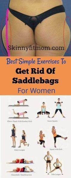 Saddlebags disfigure the shape. To get rid of saddlebags, check out these best exercises. #saddlebags Fitness Workouts, Easy Workouts, At Home Workouts, Fitness Diet, Health Fitness, Stairmaster, Blogilates, Thighs, Waist Workout