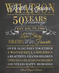 Image result for anniversary sign