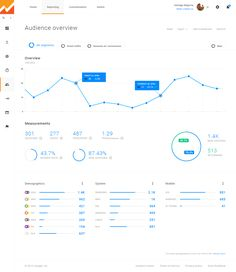 01 google analytics material exploration