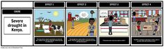 In this activity, students will create a grid storyboard to organize their thoughts on the numerous impacts of the drought on the environment and community. Find our full teacher guide for Kenya Dry Season here: https://www.pinterest.com/storyboardthat/kenyas-long-dry-season/