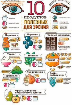 Healthy foods to eat before bed weight Healthy Foods To Eat, Healthy Tips, Healthy Choices, Healthy Recipes, Proper Nutrition, Health And Nutrition, Health Fitness, Sport Diet, Health Eating