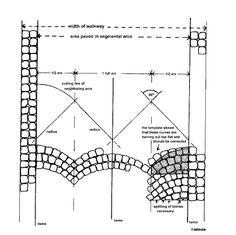 www.greenart.com design%20cobblest-segm-arcs-constr.html